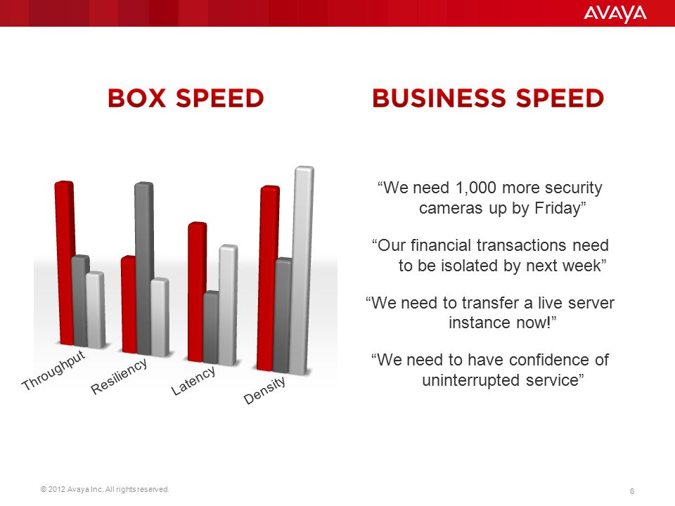 """© 2012 Avaya Inc. All rights reserved. 6 """"We need 1,000 more security cameras up by Friday"""" """"Our financial transactions need to be isolated by next we"""