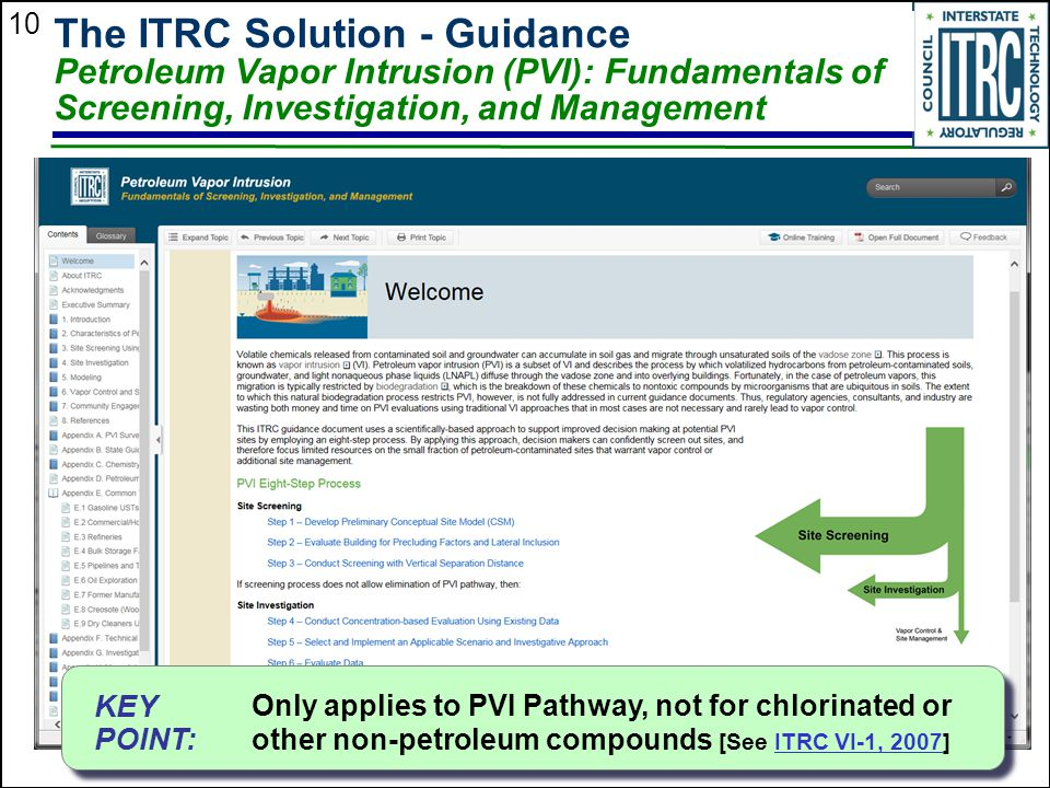 10 The ITRC Solution - Guidance Petroleum Vapor Intrusion (PVI): Fundamentals of Screening, Investigation, and Management KEY POINT: Only applies to P