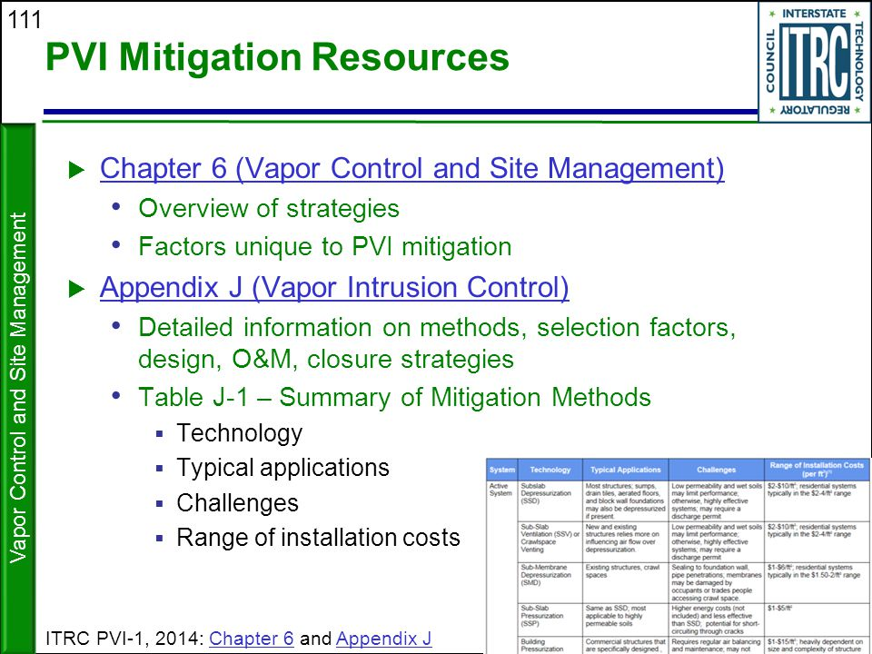111 PVI Mitigation Resources  Chapter 6 (Vapor Control and Site Management) Chapter 6 (Vapor Control and Site Management) Overview of strategies Fact