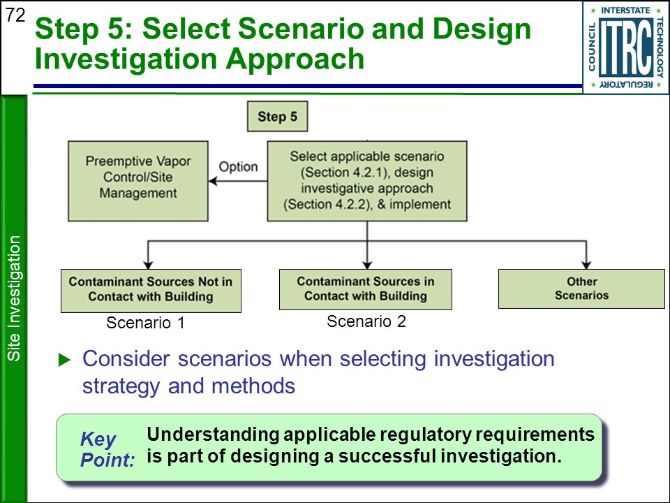 72 Step 5: Select Scenario and Design Investigation Approach  Consider scenarios when selecting investigation strategy and methods Key Point: Underst