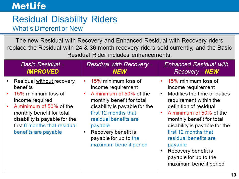 Residual Disability Riders What's Different or New The new Residual with Recovery and Enhanced Residual with Recovery riders replace the Residual with