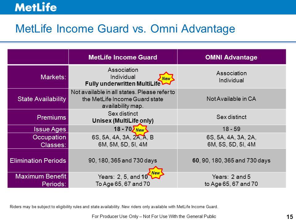 MetLife Income Guard vs. Omni Advantage MetLife Income GuardOMNI Advantage Markets: Association Individual Fully underwritten MultiLife Association In