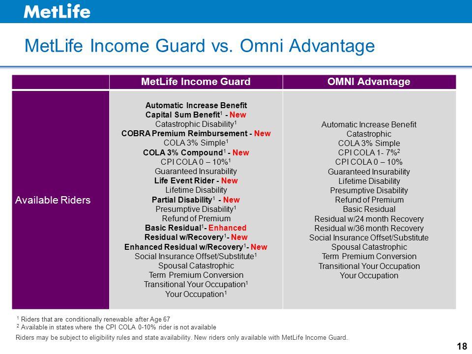 MetLife Income Guard vs. Omni Advantage MetLife Income GuardOMNI Advantage Available Riders Automatic Increase Benefit Capital Sum Benefit 1 - New Cat