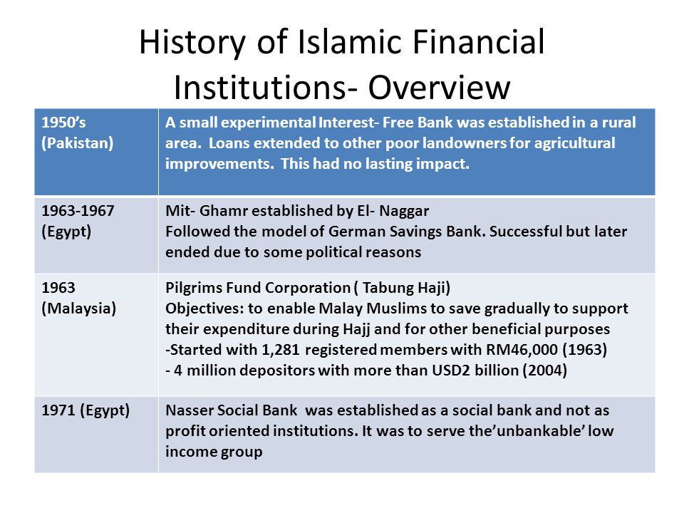 History of Islamic Financial Institutions- Overview 1950's (Pakistan) A small experimental Interest- Free Bank was established in a rural area.