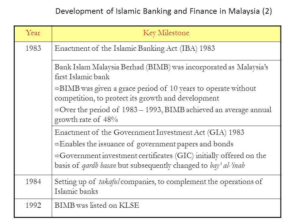 Development of Islamic Banking and Finance in Malaysia (2) YearKey Milestone 1983Enactment of the Islamic Banking Act (IBA) 1983 Bank Islam Malaysia Berhad (BIMB) was incorporated as Malaysia's first Islamic bank  BIMB was given a grace period of 10 years to operate without competition, to protect its growth and development  Over the period of 1983 – 1993, BIMB achieved an average annual growth rate of 48% Enactment of the Government Investment Act (GIA) 1983  Enables the issuance of government papers and bonds  Government investment certificates (GIC) initially offered on the basis of qardh hasan but subsequently changed to bay' al-'inah 1984Setting up of takaful companies, to complement the operations of Islamic banks 1992BIMB was listed on KLSE