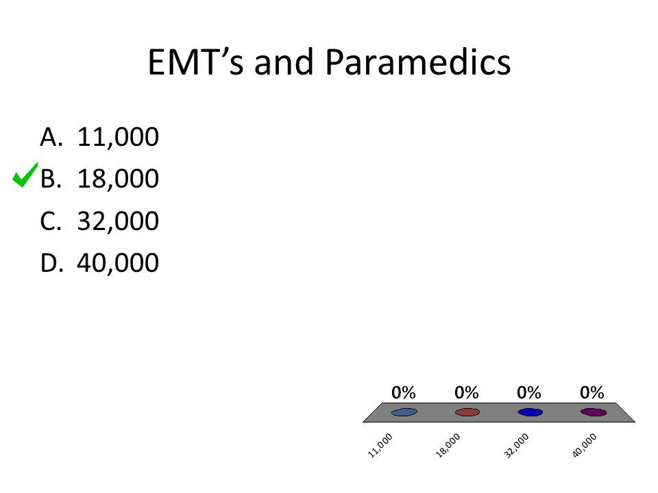 EMT's and Paramedics A.11,000 B.18,000 C.32,000 D.40,000