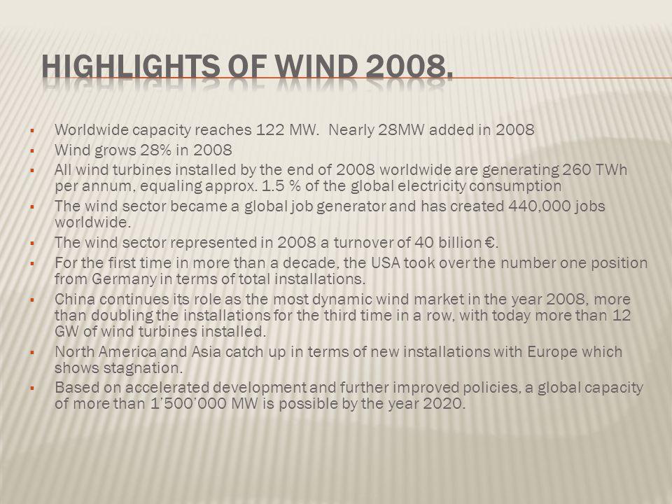  Worldwide capacity reaches 122 MW.