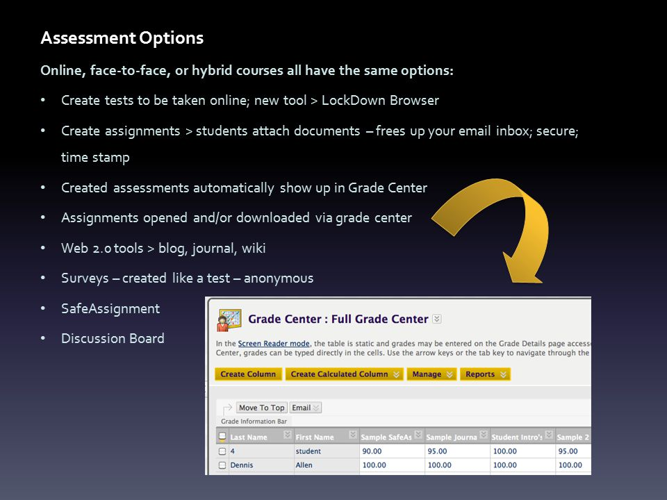 Assessment Options Online, face-to-face, or hybrid courses all have the same options: Create tests to be taken online; new tool > LockDown Browser Cre