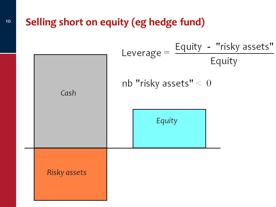 Selling short on equity (eg hedge fund) 10