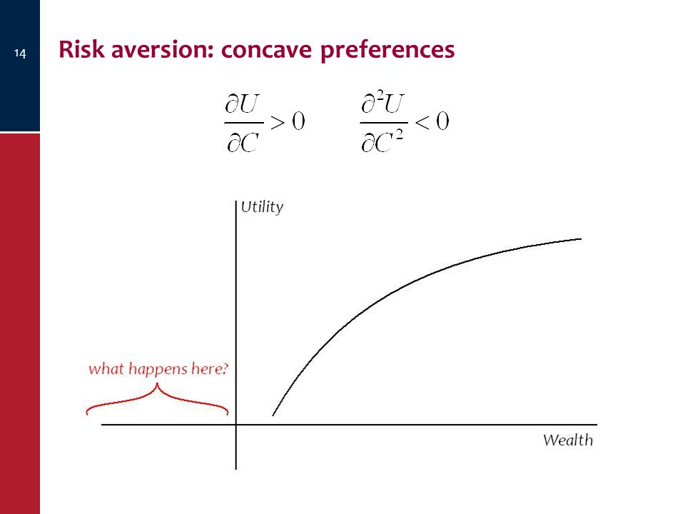 Risk aversion: concave preferences 14