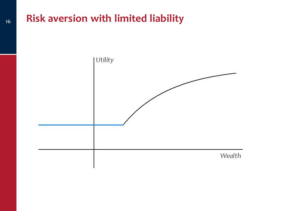Risk aversion with limited liability 16