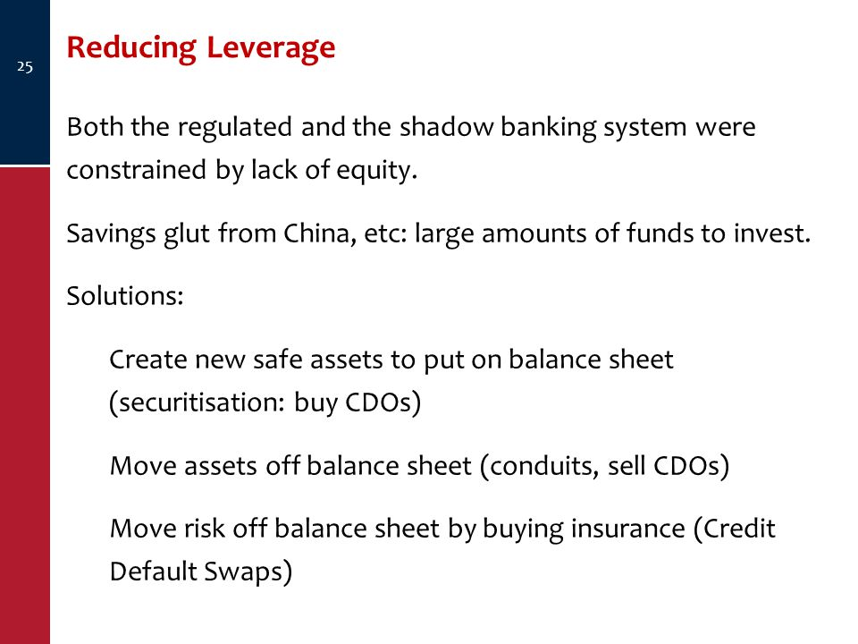 Reducing Leverage 25 Both the regulated and the shadow banking system were constrained by lack of equity.