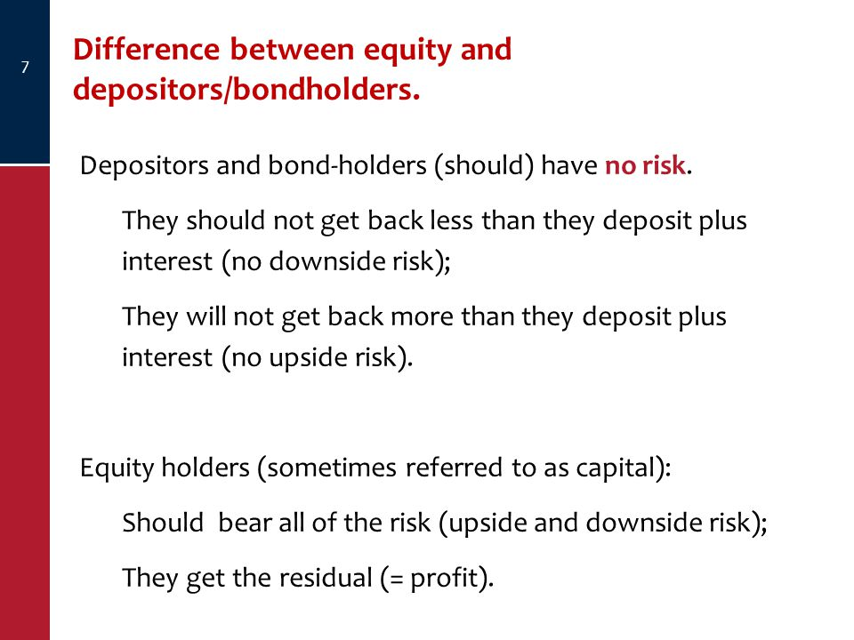 Difference between equity and depositors/bondholders.