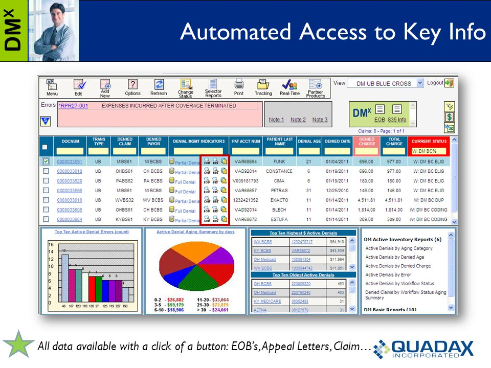DM X Automated Access to Key Info All data available with a click of a button: EOB's, Appeal Letters, Claim…..