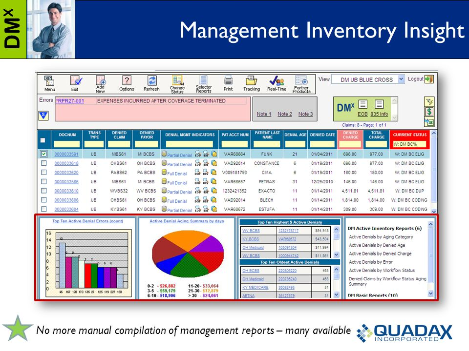 DM X Management Inventory Insight No more manual compilation of management reports – many available..