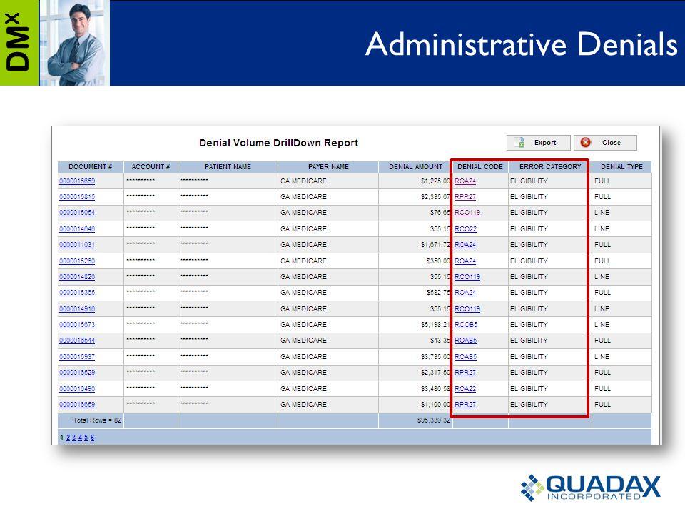 DM X Administrative Denials