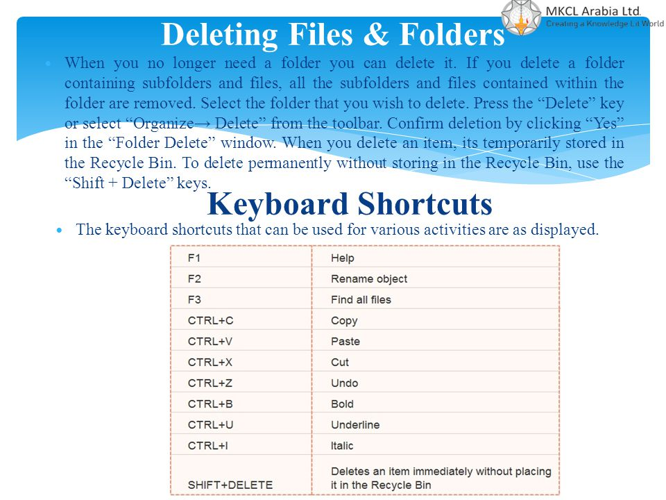 Deleting Files & Folders When you no longer need a folder you can delete it. If you delete a folder containing subfolders and files, all the subfolder