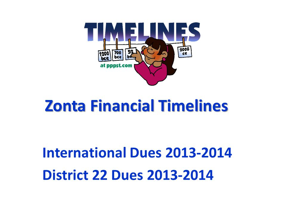 Zonta Financial Timelines International Dues 2013-2014 District 22 Dues 2013-2014