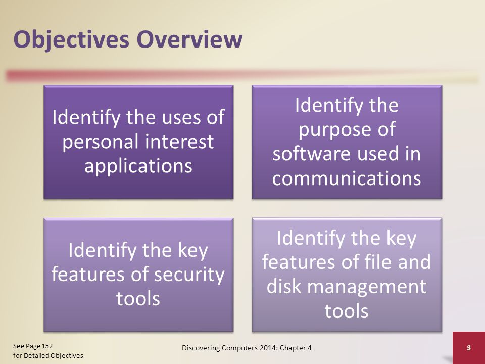 Objectives Overview Identify the uses of personal interest applications Identify the purpose of software used in communications Identify the key featu