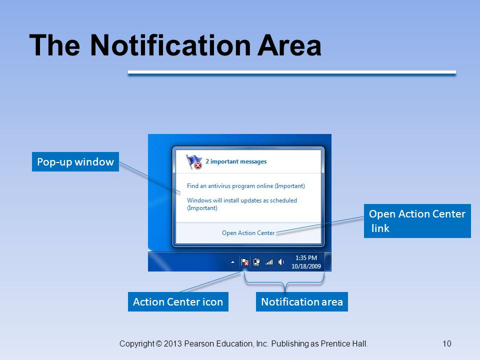 The Notification Area Copyright © 2013 Pearson Education, Inc.