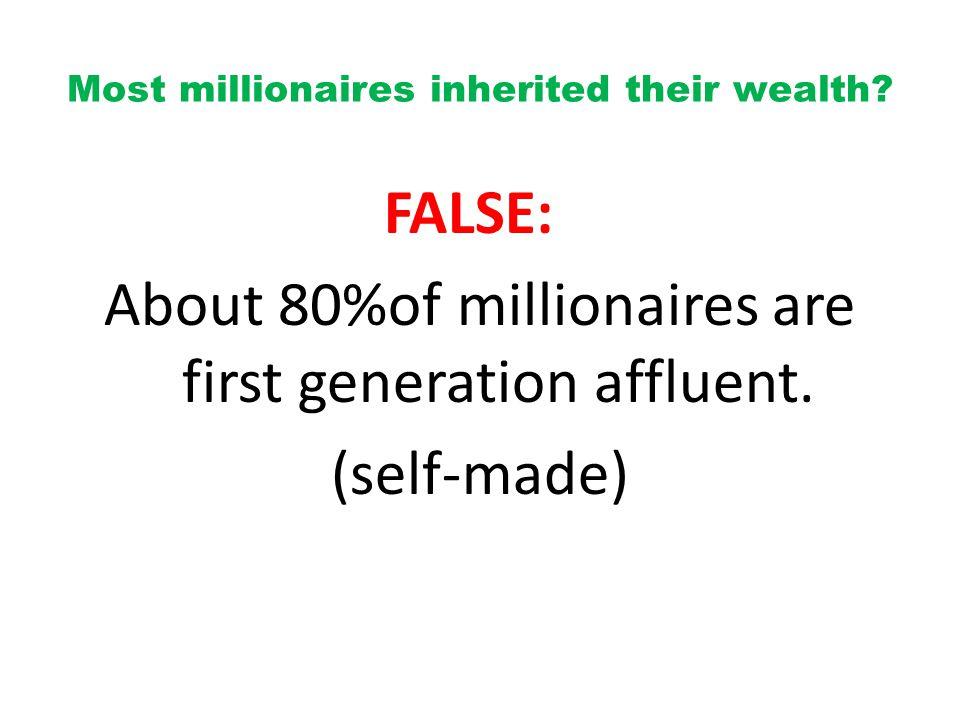 Most millionaires inherited their wealth.