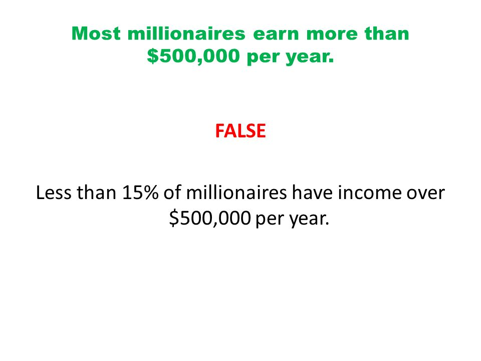 Most millionaires inherited their wealth.