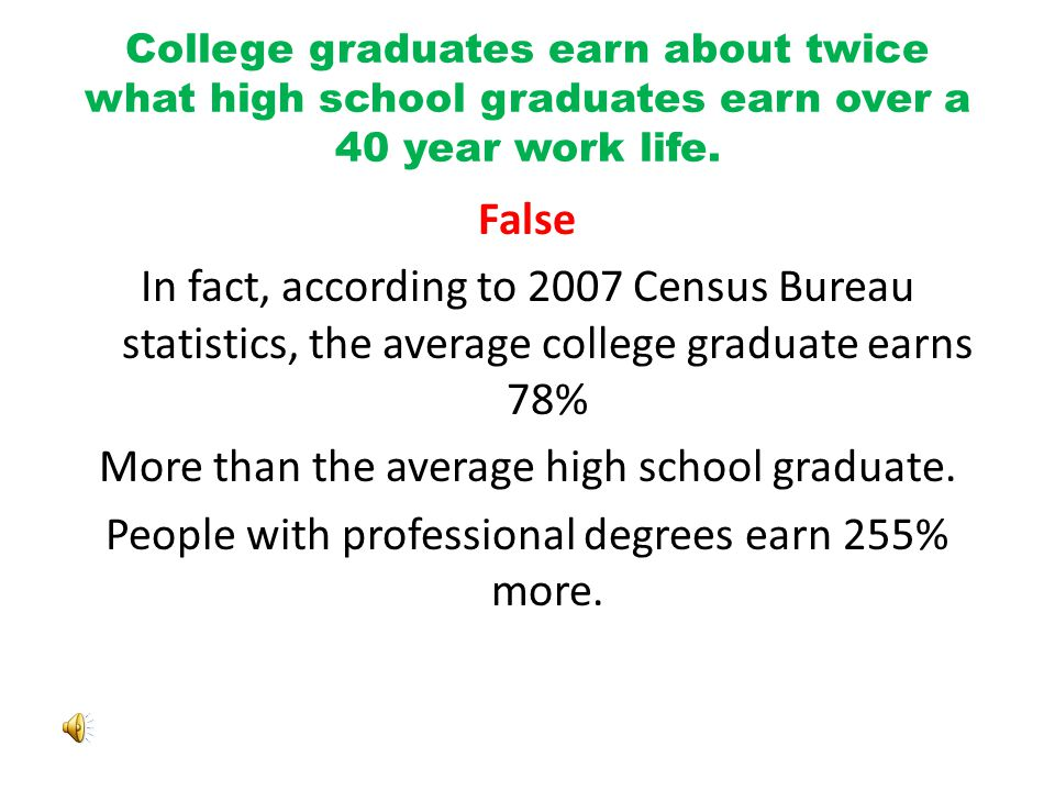 College graduates earn about twice what high school graduates earn over a 40 year work life.