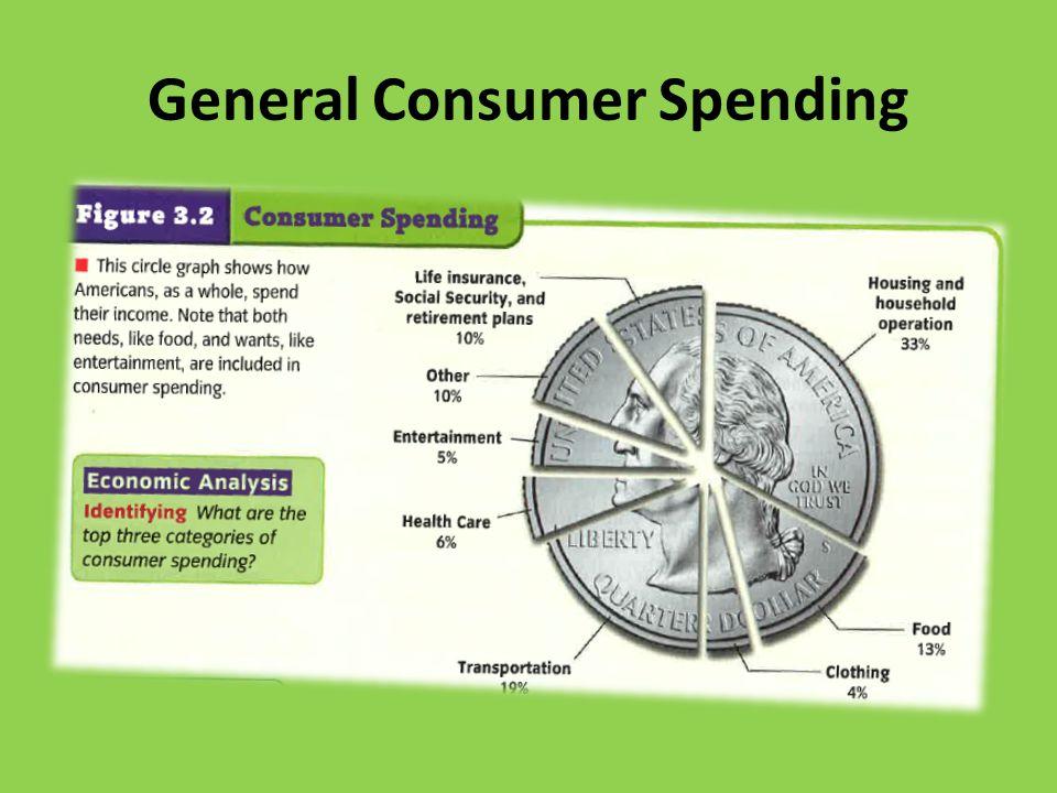 General Consumer Spending