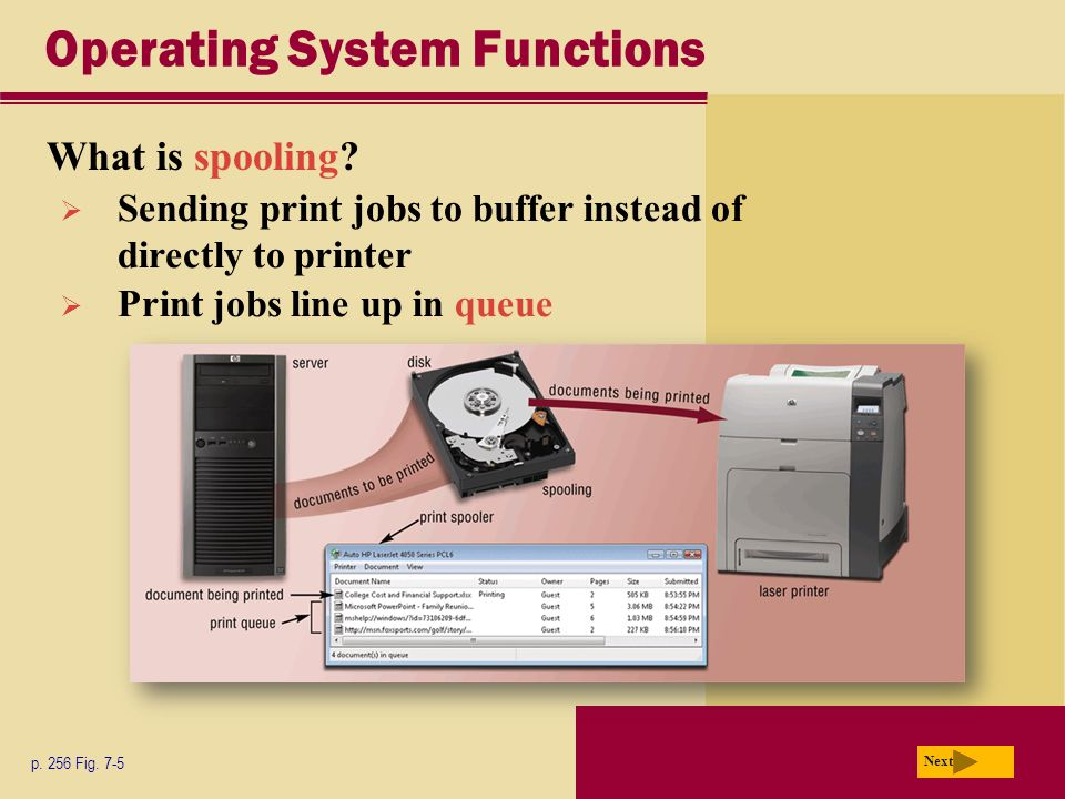 Operating System Functions What is spooling.Next p.