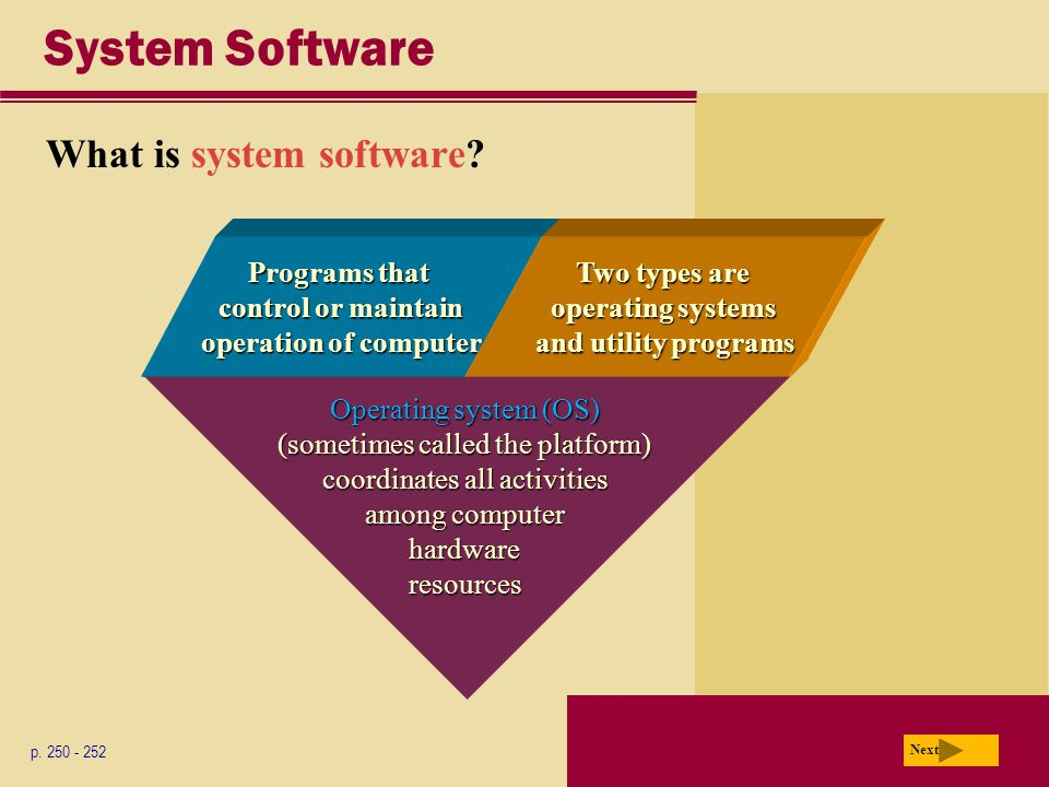 System Software What is system software.Next p.