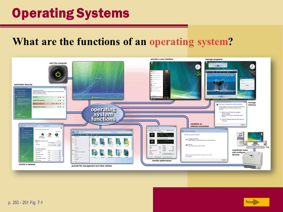 Operating Systems What are the functions of an operating system? Next p. 250 - 251 Fig. 7-1