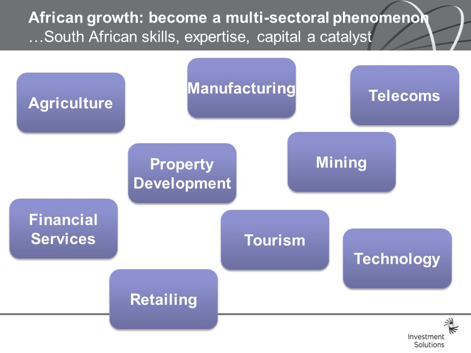 African growth: become a multi-sectoral phenomenon …South African skills, expertise, capital a catalyst Agriculture Financial Services Financial Services Technology Mining Telecoms Tourism Manufacturing Retailing Property Development Property Development