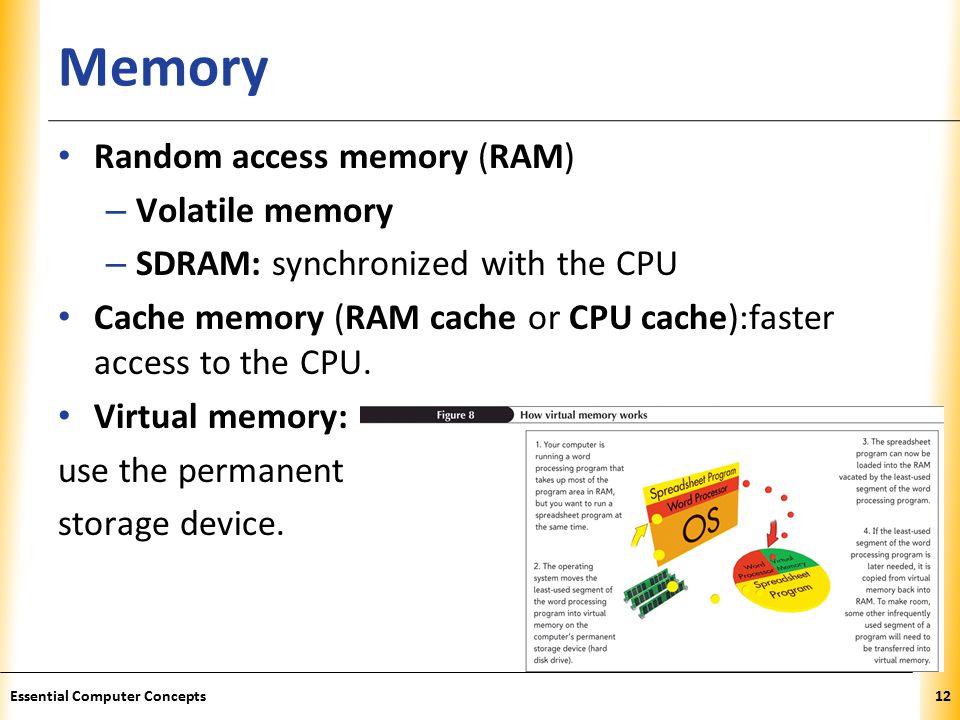 XP Memory Random access memory (RAM) – Volatile memory – SDRAM: synchronized with the CPU Cache memory (RAM cache or CPU cache):faster access to the CPU.