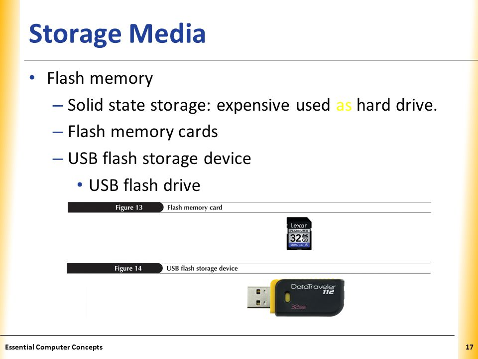 XP Storage Media Flash memory – Solid state storage: expensive used as hard drive.