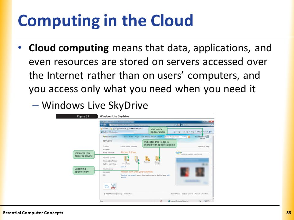 XP Computing in the Cloud Cloud computing means that data, applications, and even resources are stored on servers accessed over the Internet rather than on users' computers, and you access only what you need when you need it – Windows Live SkyDrive Essential Computer Concepts33