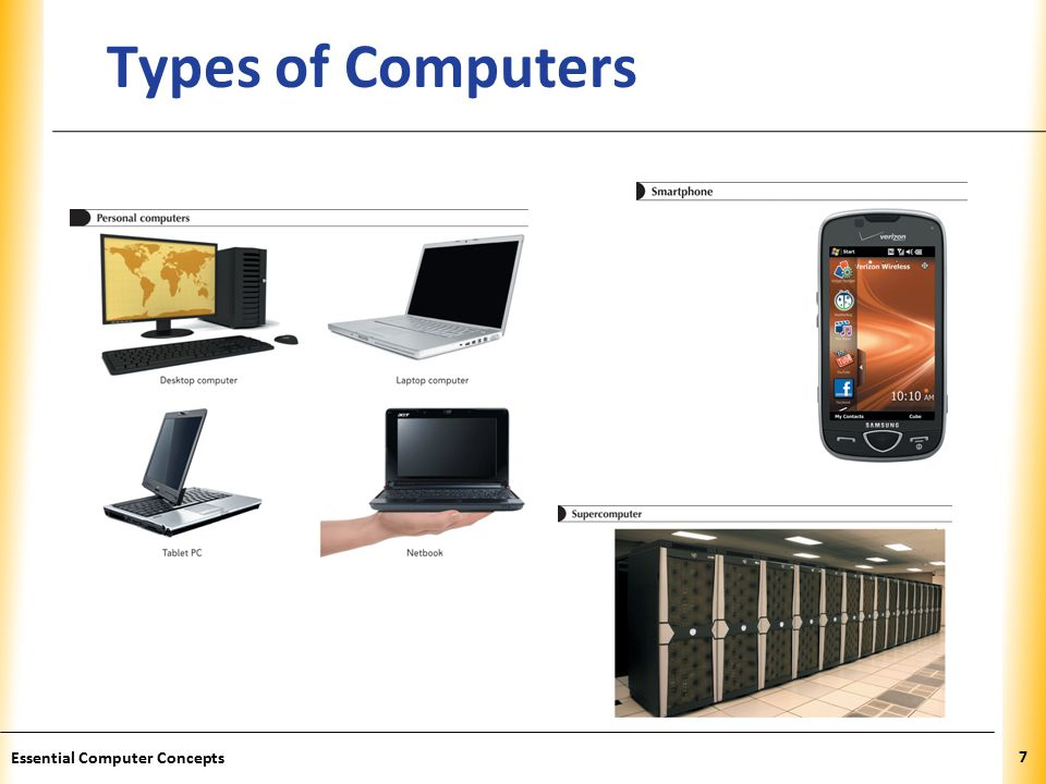 XP Types of Computers 7 Essential Computer Concepts