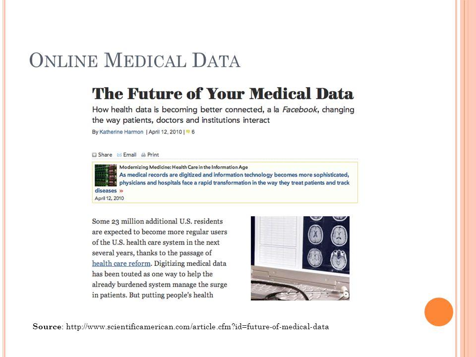 O NLINE M EDICAL D ATA Source : http://www.scientificamerican.com/article.cfm id=future-of-medical-data