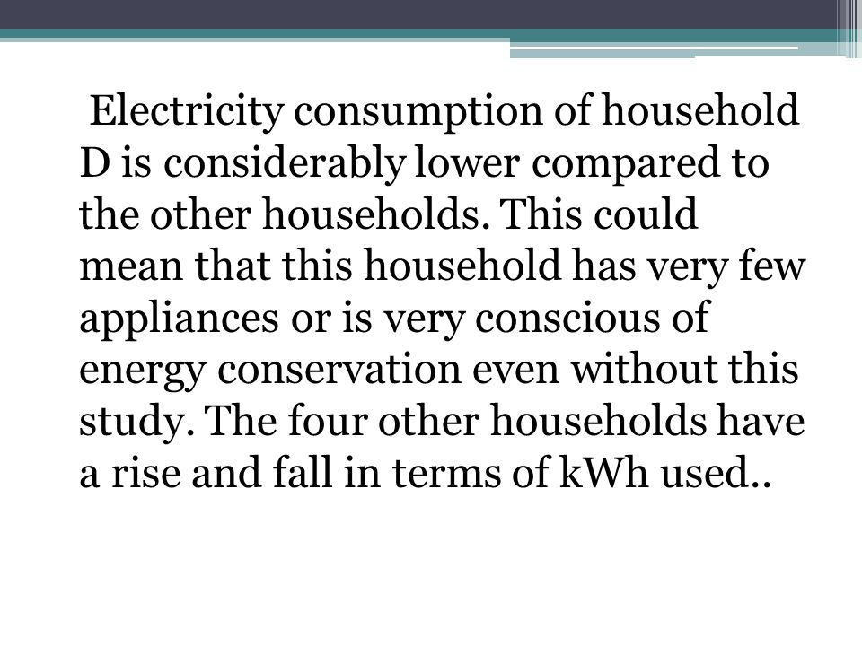 Electricity consumption of household D is considerably lower compared to the other households.