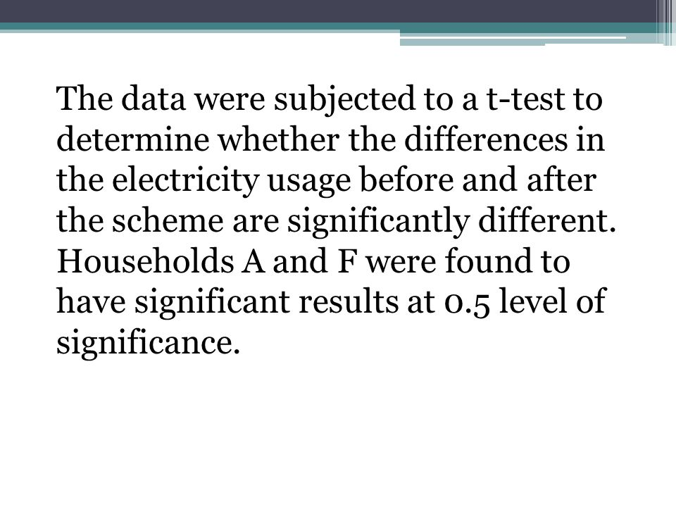 The data were subjected to a t-test to determine whether the differences in the electricity usage before and after the scheme are significantly different.