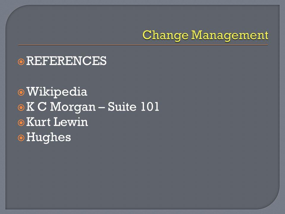  REFERENCES  Wikipedia  K C Morgan – Suite 101  Kurt Lewin  Hughes