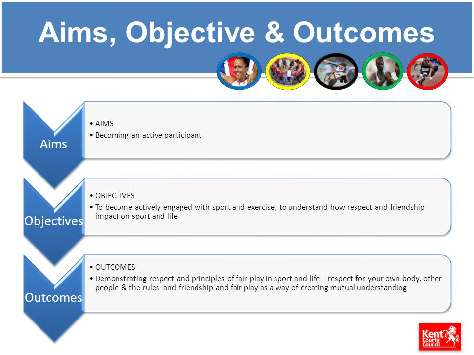 Aims, Objective & Outcomes Aims AIMS Becoming an active participant Objectives OBJECTIVES To become actively engaged with sport and exercise, to understand how respect and friendship impact on sport and life Outcomes OUTCOMES Demonstrating respect and principles of fair play in sport and life – respect for your own body, other people & the rules and friendship and fair play as a way of creating mutual understanding