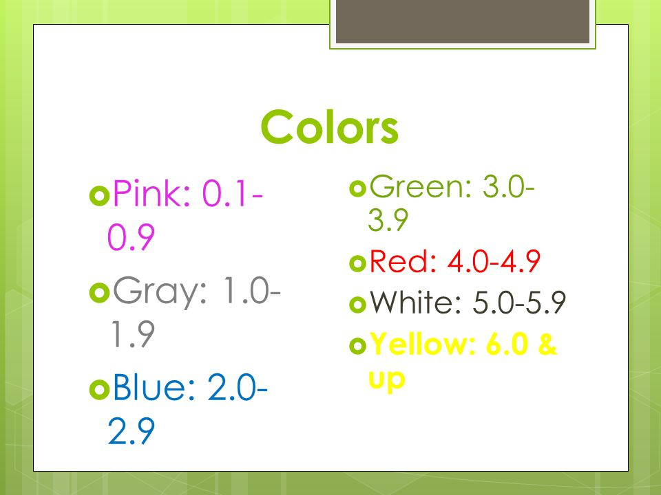 Colors  Pink: 0.1- 0.9  Gray: 1.0- 1.9  Blue: 2.0- 2.9  Green: 3.0- 3.9  Red: 4.0-4.9  White: 5.0-5.9  Yellow: 6.0 & up