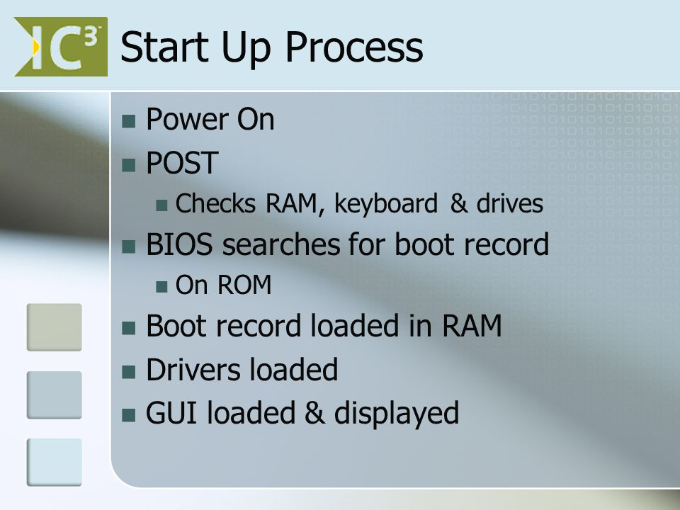 Start Up Process Power On POST Checks RAM, keyboard & drives BIOS searches for boot record On ROM Boot record loaded in RAM Drivers loaded GUI loaded & displayed