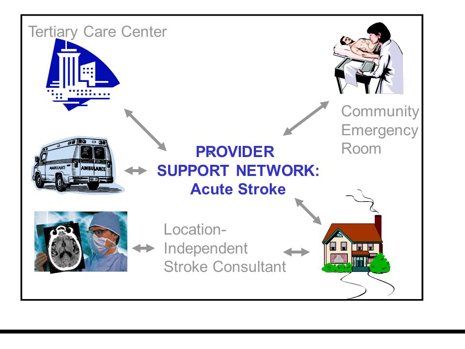 . Tertiary Care Center Community Emergency Room PROVIDER SUPPORT NETWORK: Acute Stroke Location- Independent Stroke Consultant