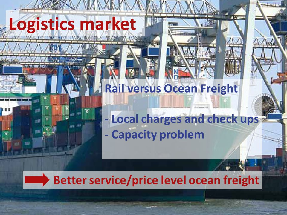 Logistics market Rail versus Ocean Freight - Local charges and check ups - Capacity problem Better service/price level ocean freight