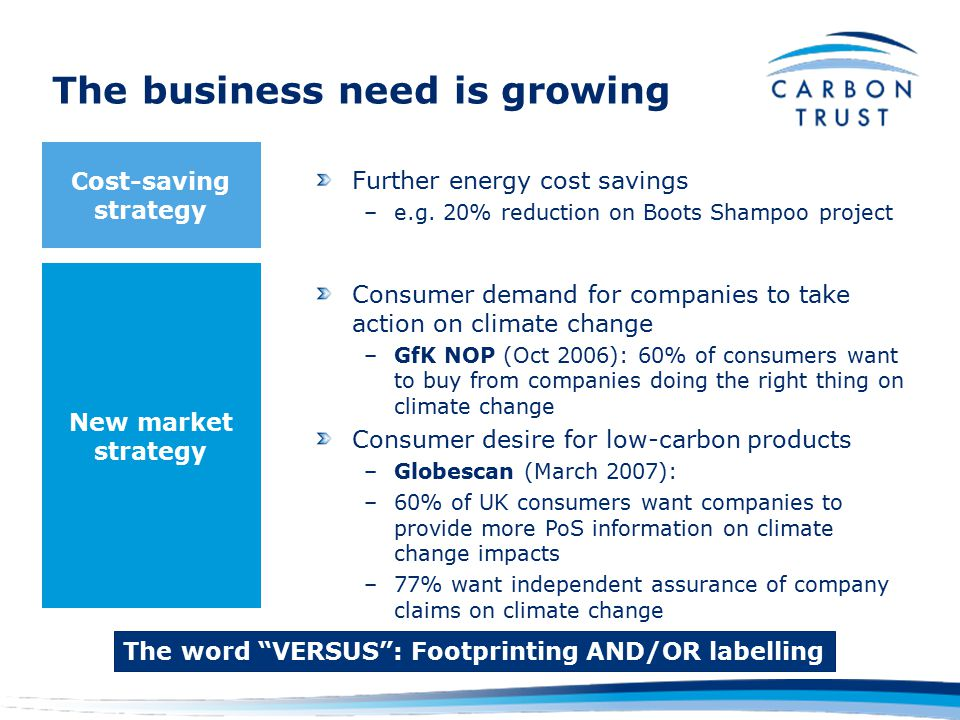 The business need is growing Further energy cost savings –e.g.