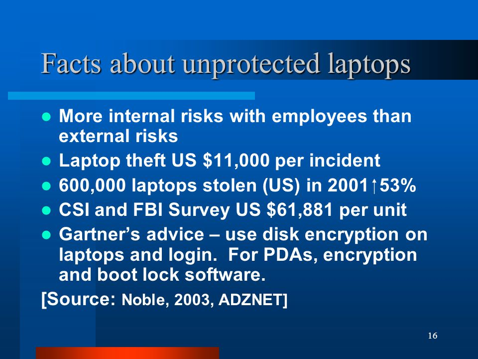 16 Facts about unprotected laptops More internal risks with employees than external risks Laptop theft US $11,000 per incident 600,000 laptops stolen (US) in 2001  53% CSI and FBI Survey US $61,881 per unit Gartner's advice – use disk encryption on laptops and login.