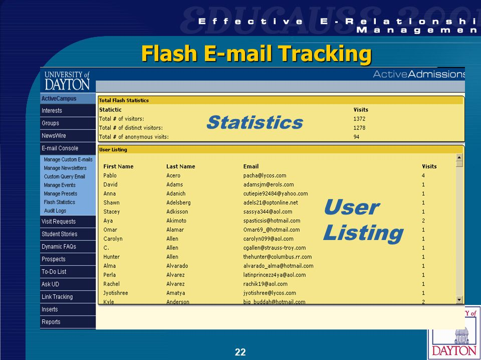 22 Flash E-mail Tracking Statistics User Listing