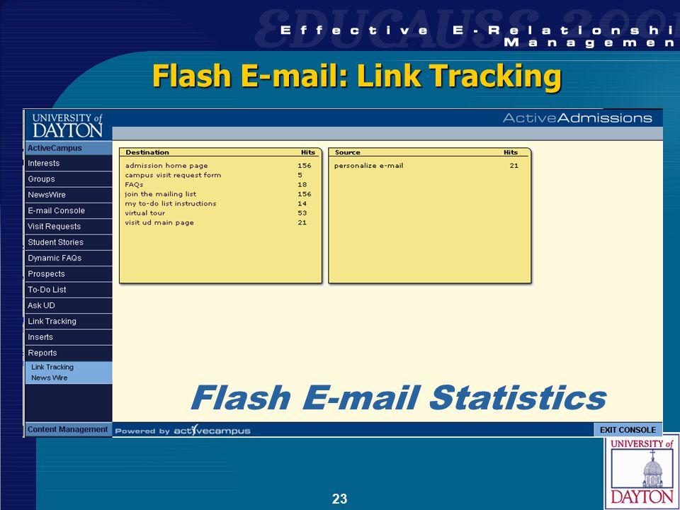23 Flash E-mail: Link Tracking Flash E-mail Statistics