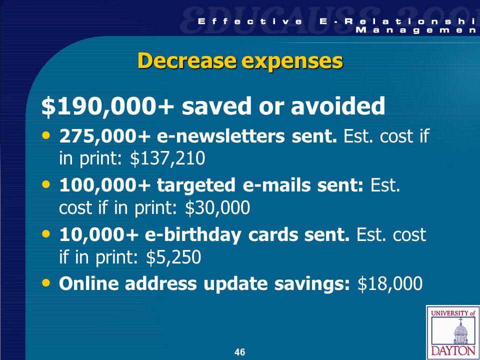 46 Decrease expenses $190,000+ saved or avoided 275,000+ e-newsletters sent.
